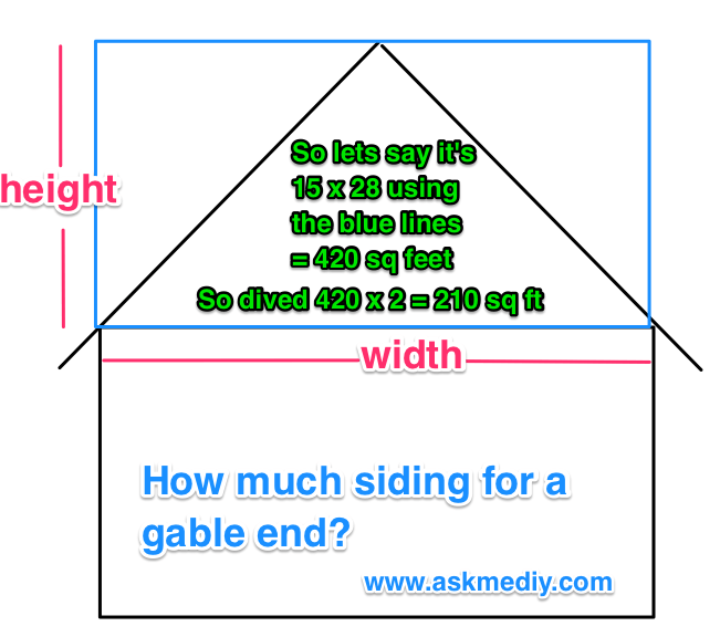 How to estimate vinyl siding askmediy for Vinyl siding calculator square footage