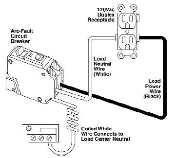 How to install A Arc Fault Circuit Breaker / Interrupter Video - AskmeDIY   Afci Circuit Breaker Wiring Diagram      AskmeDIY